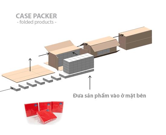 Máy đóng thùng carton khăn giấy